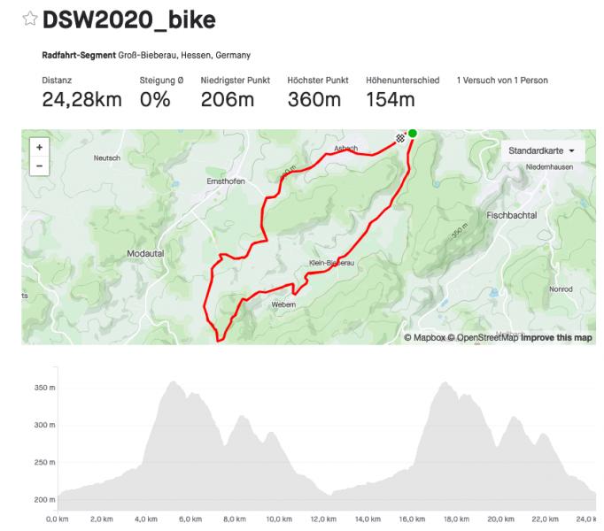 DSW2020_bike