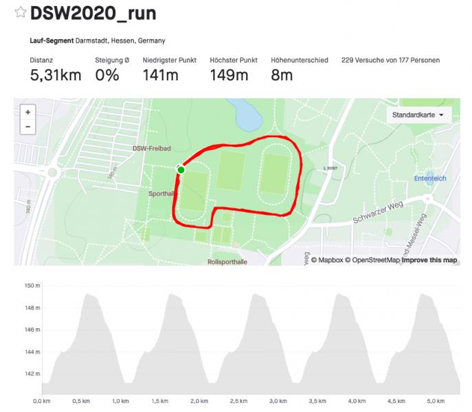 DSW2020_run